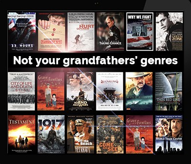 Not your grandfathers' genres