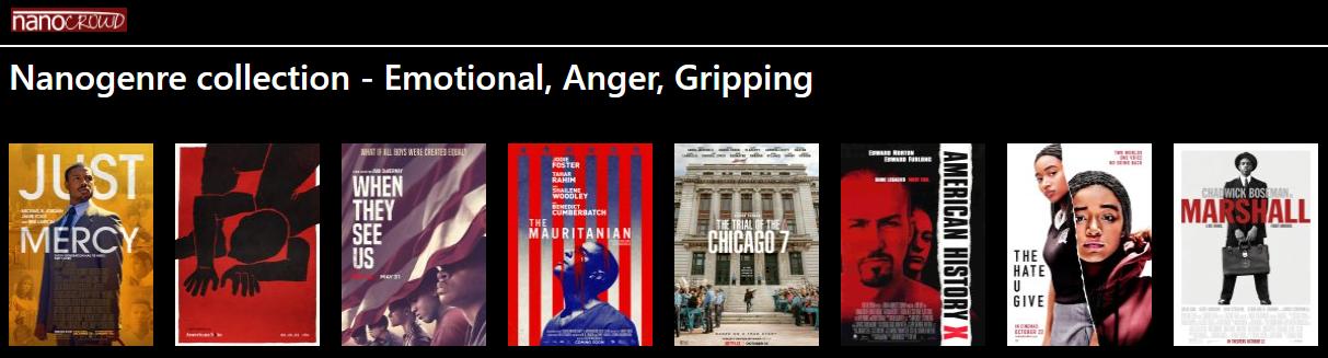 Emotional, Anger, Gripping, Nanogenre collection